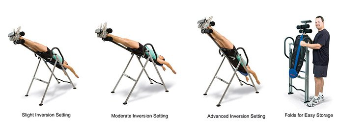 elite-fitness-inversion-table2